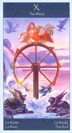 The Wheel - La Ruota - La Roue - La Rueda - Das Rad